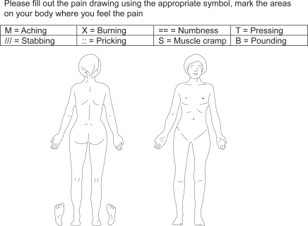 how to measure the size of a pain area